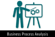 Business Process Analysis & Design 2 Days Training in Darwin