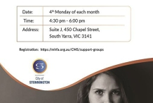 Hearing Voices Support Group