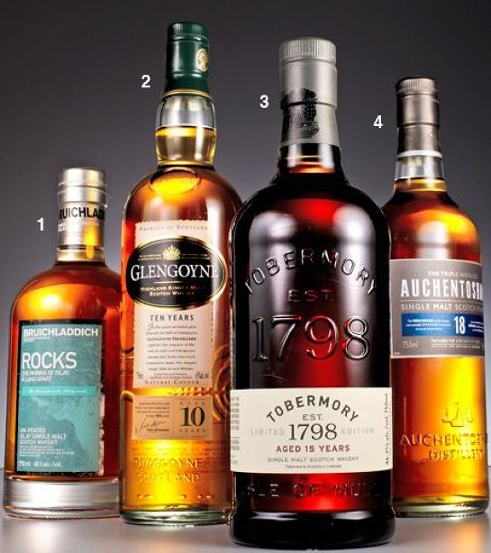 Qld Malt Whisky Society Membership 2020