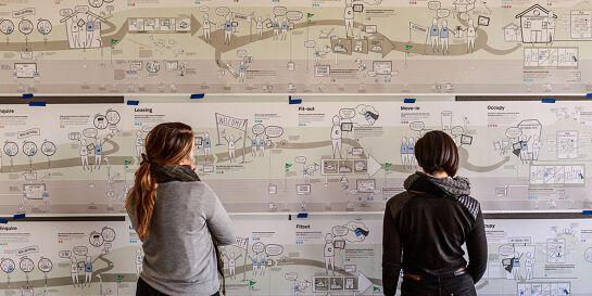 Design Research 2021